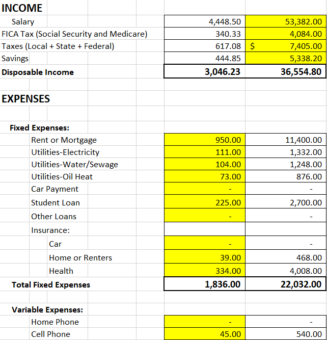 Budget Planning Bit of Clarity