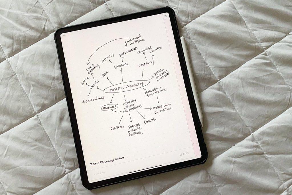 Study with iPad photo showing a Mindmap on the iPad straight-a student
